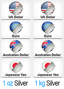 More Currencies of Silver Spot Price in Oz and Kg - Streaming Real time Charts